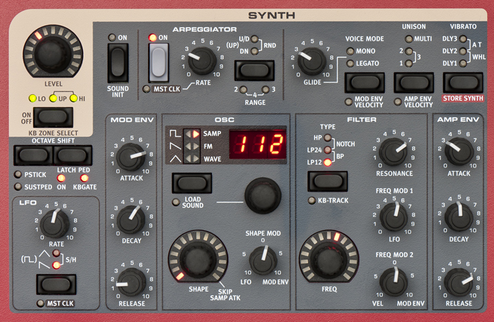 Synth Model