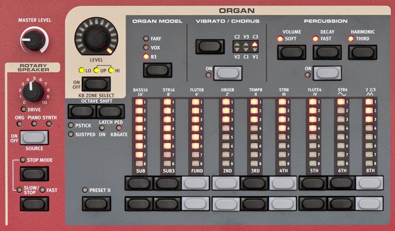 Organ Model